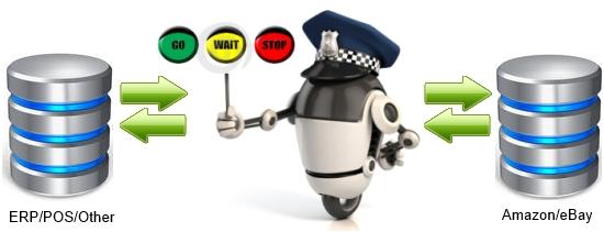 Kosmos Traffic Cop Sm