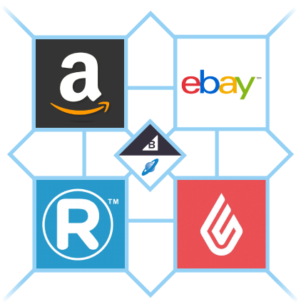 Amazon eBay Point of Sale Integrations